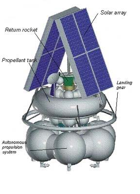 Russia's Phobos-Grunt spacecraft
