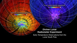 This image shows daytime and nighttime lunar temperatures recorded by Diviner. Credit: NASA/UCLA
