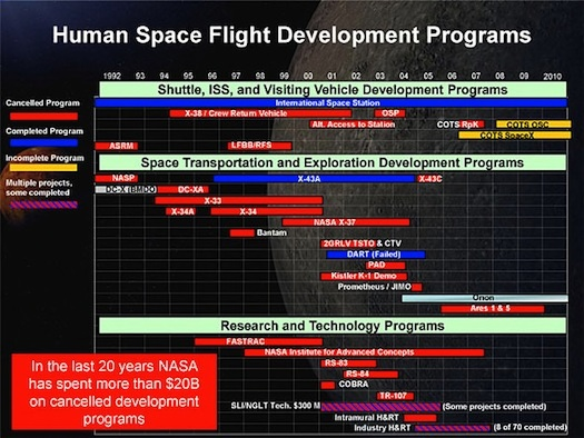 cardiovascular system in parabolic flight and spaceflights - introduction cardiovascular system of humans has adapted to earth's gravity of 1 g over millions of year.