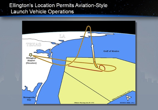 Ellington_Spaceport_PowerPoint1