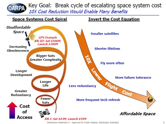 xs-1_breaking_cost_spiral