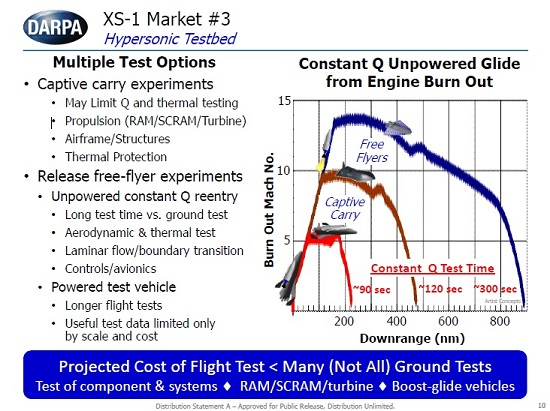 xs-1_hypersonic_testbed_slide