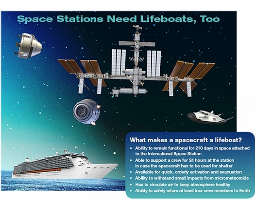 ISS_lifeboat_graphic