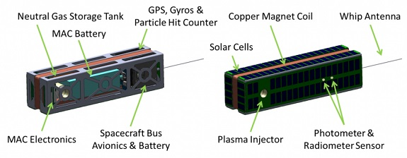 ISS-Launched MAC Demo CubeSat Design Concept