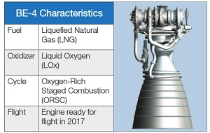 Blue_Origin_BE-4_Characteristics