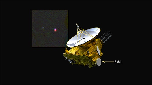 The location of the New Horizons Ralph instrument, which detected methane on Pluto, is shown. The inset is a false color image of Pluto and Charon in infrared light; pink indicates methane on Pluto's surface. (Credits: NASA/Johns Hopkins Applied Physics Laboratory/Southwest Research Institute)