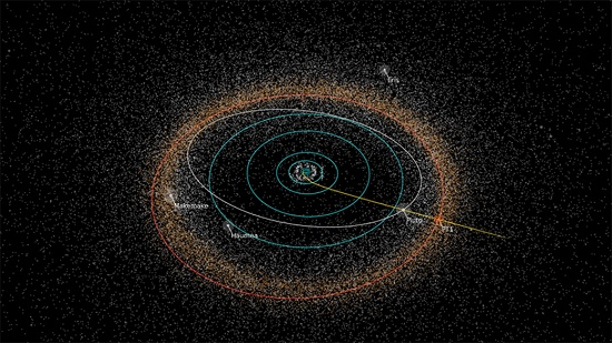 "Path of NASA's New Horizons spacecraft toward its next potential target, the Kuiper Belt object 2014 MU69, nicknamed ""PT1"" (for ""Potential Target 1"") by the New Horizons team. NASA must approve any New Horizons extended mission to explore a KBO. (Credits: NASA/JHUAPL/SwRI/Alex Parker)"