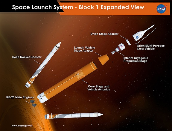 SLS Bloc k I launch vehicle (Credits: NASA/MSFC)