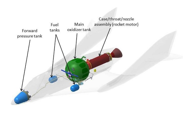 SpaceShipTwo's propulsion system using the nylon engine. (Credit: Scaled Composites)