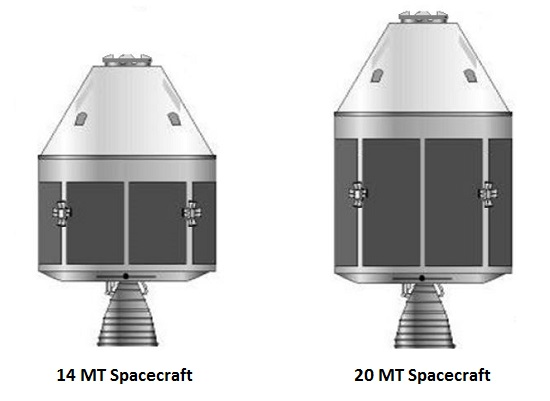 Next generation Chinese human spacecraft