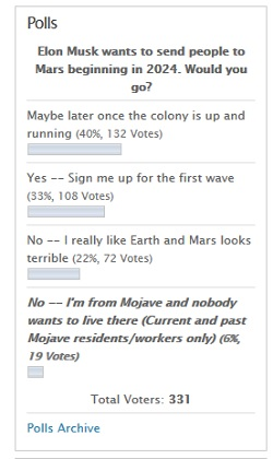 Musk_Mars_Colony_Poll