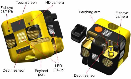 Astrobee P4's functional features and those that will collect and feed operational data to ultimately assist astronauts in performing routine tasks. (Credit: NASA)