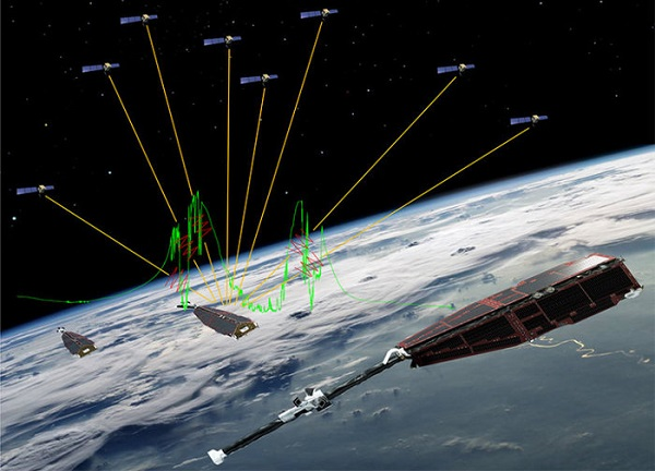 Signals (yellow lines) from GPS satellites can be interrupted when lower-orbiting satellites like Swarm fly into equatorial plasma irregularities. The green line is a sample electron density profile measured by the Swarm satellites during one of these events. (Credit: ESA–ATG medialab)