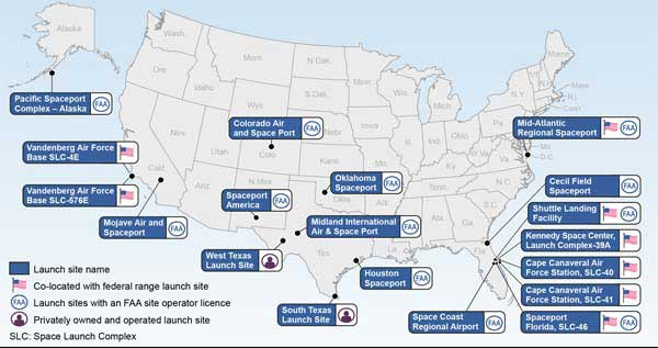 FAA Limits Evaluation of Spaceport Infrastructure Funding Options